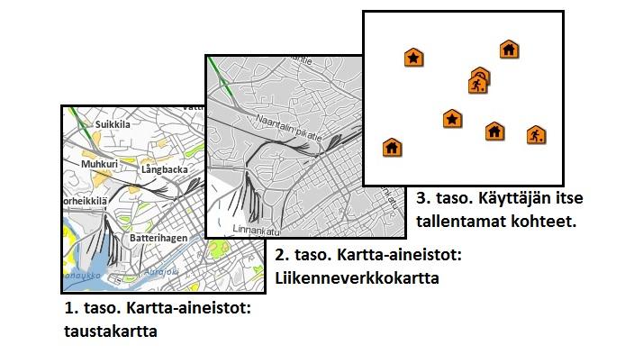 karttatasot