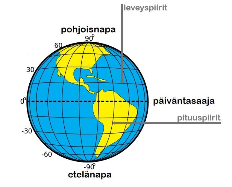 pituus-leveyspiirit2