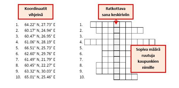 suunnittele_ristikko